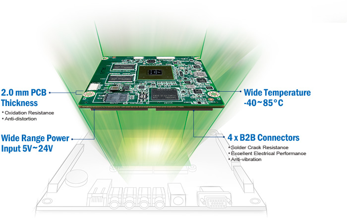 About Rtx Rtx Standard Form Factor For Ruggedized Design
