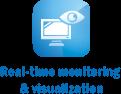Real-time monitoring & visuallzation