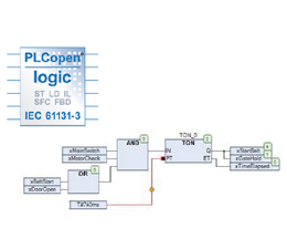 Shorten Development Times IEC 61131-3 Compliant
