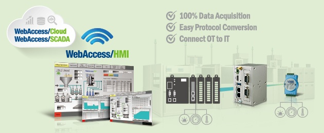 Equipment Connectivity Solution