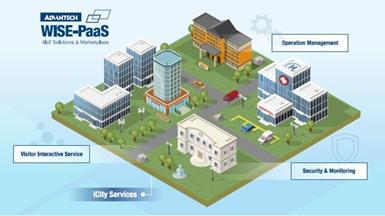 WISE-PaaS Platform Architecture Accelerates Implementation of Industrial IoT Applications in Public Spaces