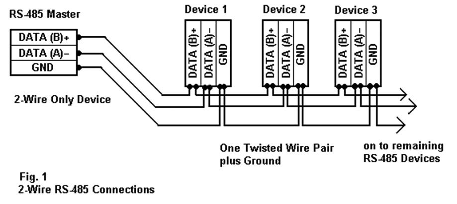 rs-485 connections faq - advantech  advantech