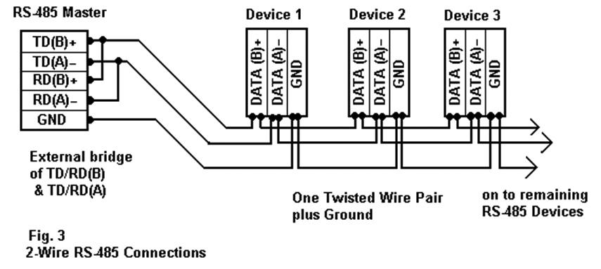 [DIAGRAM_5LK]  RS-485 Connections FAQ - Advantech | Rs 485 2wire Wiring Diagram Db25 |  | Advantech