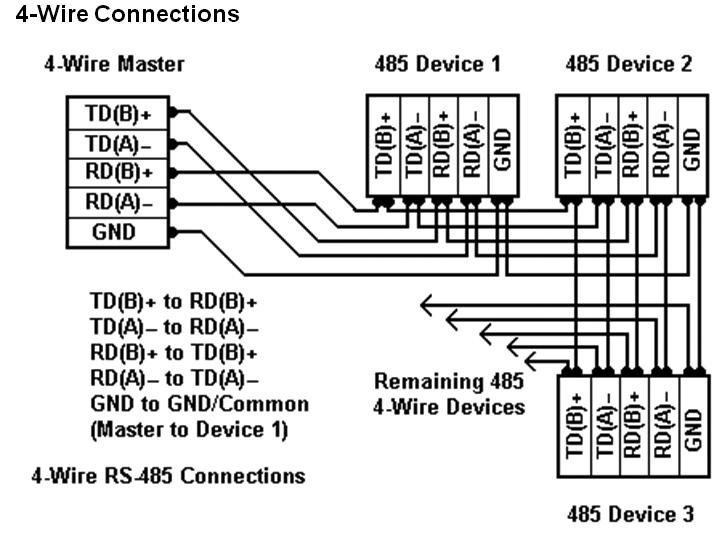 [FPWZ_2684]  RS-485 Connections FAQ - Advantech | Rs 485 2wire Wiring Diagram Db25 |  | Advantech