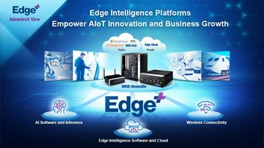 Edge Intelligence Platforms Empower AIoT Innovation and Business Growth