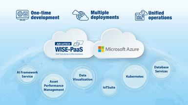 Microsoft Azure + Advantech WISE-PaaS Accelerate the Development of IoT Applications