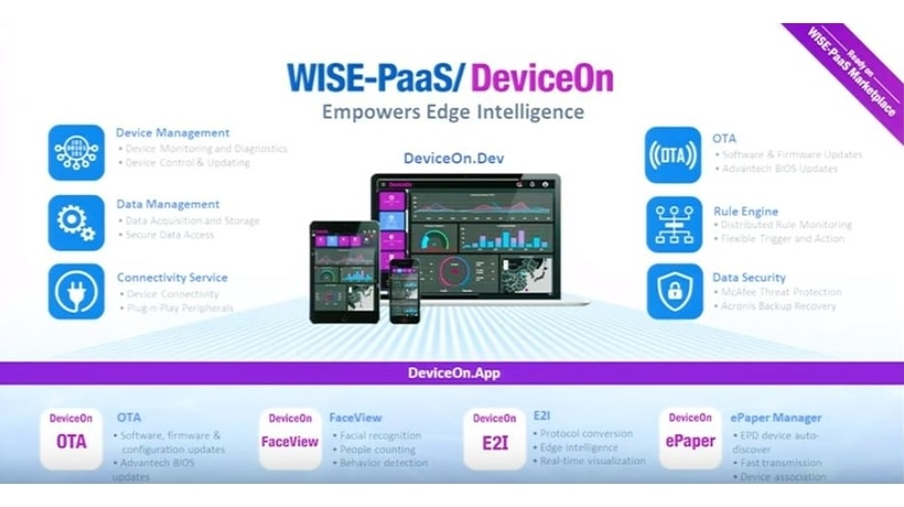 Panel Discussion : WISE-PaaS/DeviceOn: Key Driver to Enable Your Service as a Platform
