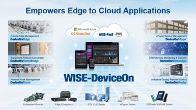 Advantech Delivers Remote Device Operation and Management to AIoT Applications Using the WISE-DeviceOn Series