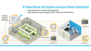 IP-Based Nurse Call System Enhances Patient Satisfaction
