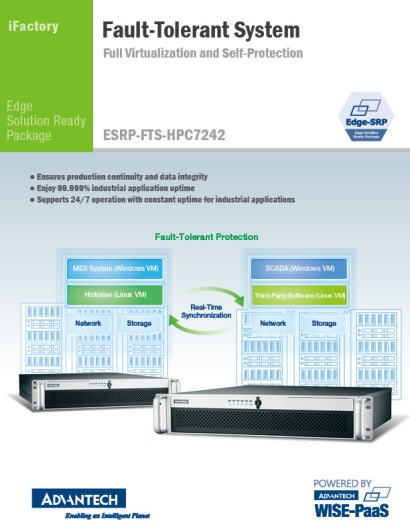 2018_Full Virtualization and Self-Protection_ESRP-FTS-HPC7242