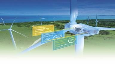Co-create the Wind Turbine Machine-to-Intelligent Solution with CyberInsight