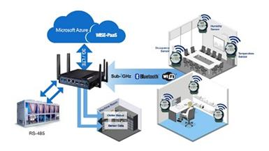 Smart HVAC System for Smart Building