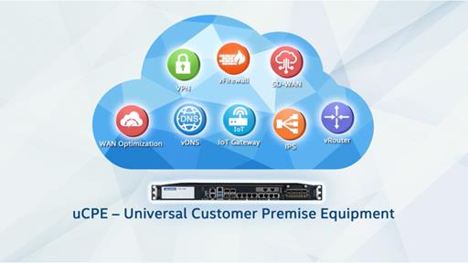 Intel® Select Solutions for uCPE with Advantech Network Appliances
