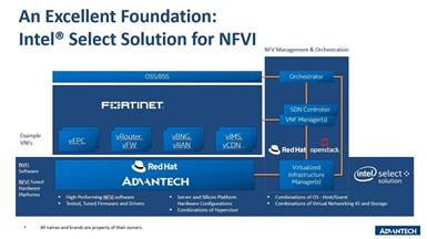 Fortinet FortiGate VNF Encryption Performance on Advantech SKY-8101D with 2nd gen  Intel® Xeon®  Scalable Family