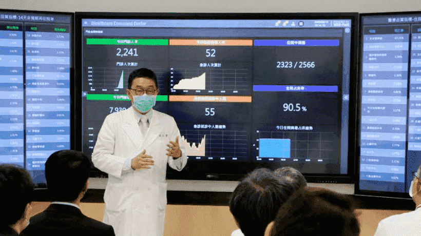 Taipei Veterans General Hospital Collaborates with Advantech to Build a Smart Management Center