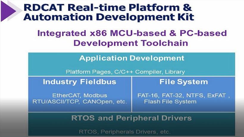 IoT Edge Intelligence Software Solutions - Advantech