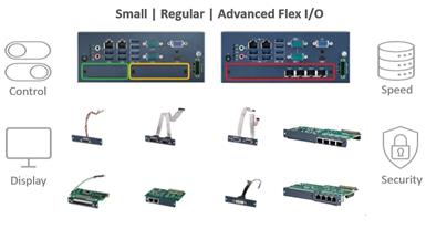 Advantech Launches Flex I/O Expansion Kits for System Functionality Upgrades