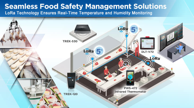 Seamless Food Safety Management Solutions