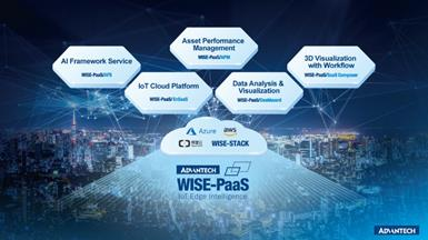 Advantech WISE-PaaS Industrial IoT Cloud Platform's Three Application Framework Services Facilitates the Development of AIoT Innovation
