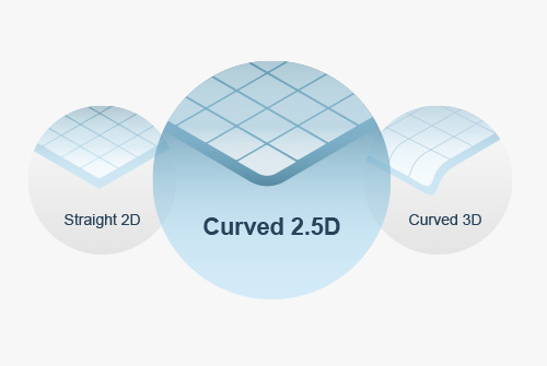 2.5D Curved Display