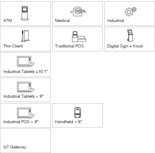 Solution List - Full Support of Windows 10 Enabling the IoT - Advantech