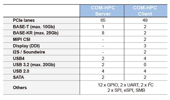 COM-HPC_2