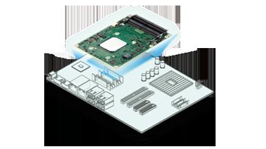 컴퓨터 온 모듈 (COM)
