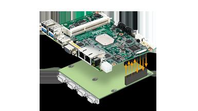 Embedded Single Board Computers