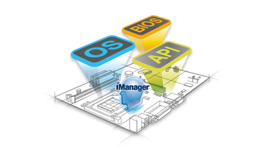 BIOS, OS & SUSI APIs