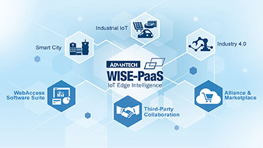 Plataforma de dispositivos inteligentes WISE-PaaS
