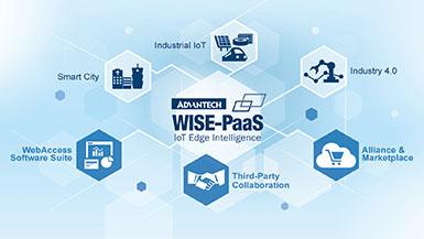 WISE-PaaS Edge Intelligence Platform