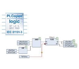 Shorten Development Times IEC 61131-3 Compliant