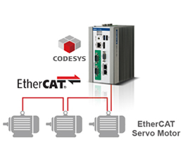 Real-time EtherCAT Soft Motion Control