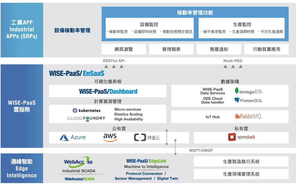 Software-Diagram.jpg