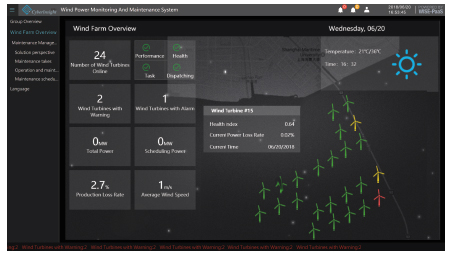 Wind Farm Status Overview