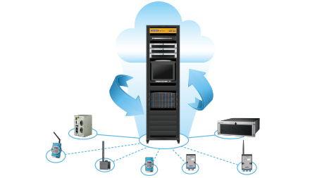 Seamless integration with Advantech edge devices
