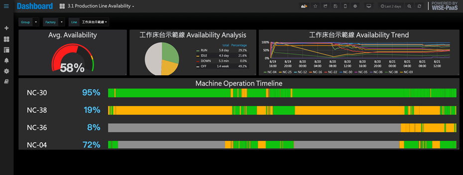 APM_CNC_Dashboard5.png