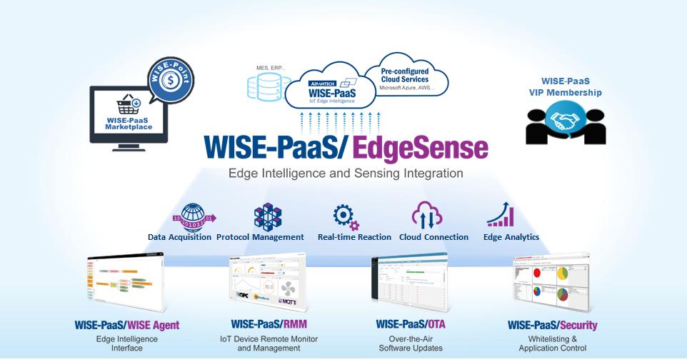 EdgeSense.png
