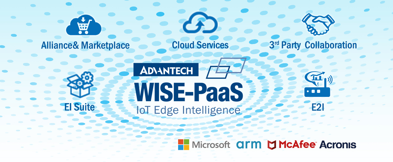 Advantech WISE-PaaS Marketplace
